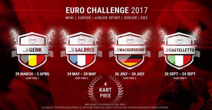 Rotax Max Euro Challenge