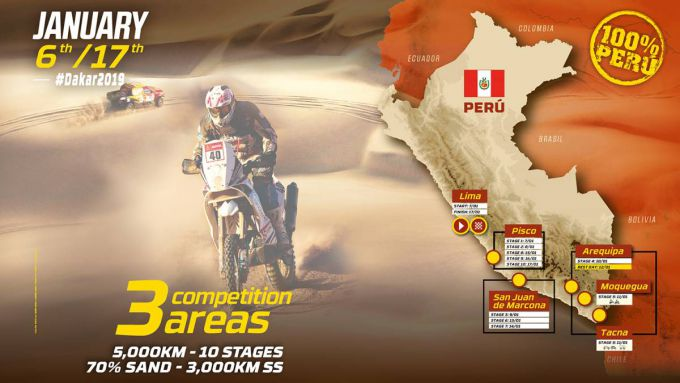 Dakar Rally 2019 LIVE-TRACKER