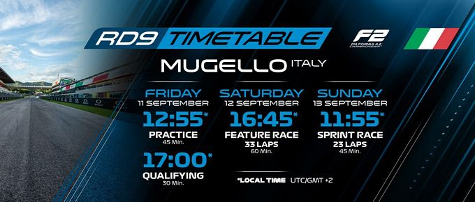 LIVESTREAM FIA F2 Mugello timing Mugello